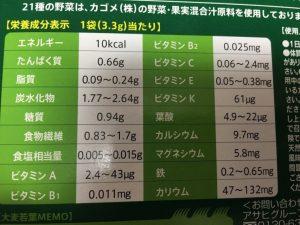 アサヒ「青汁と21種類の野菜」の栄養成分